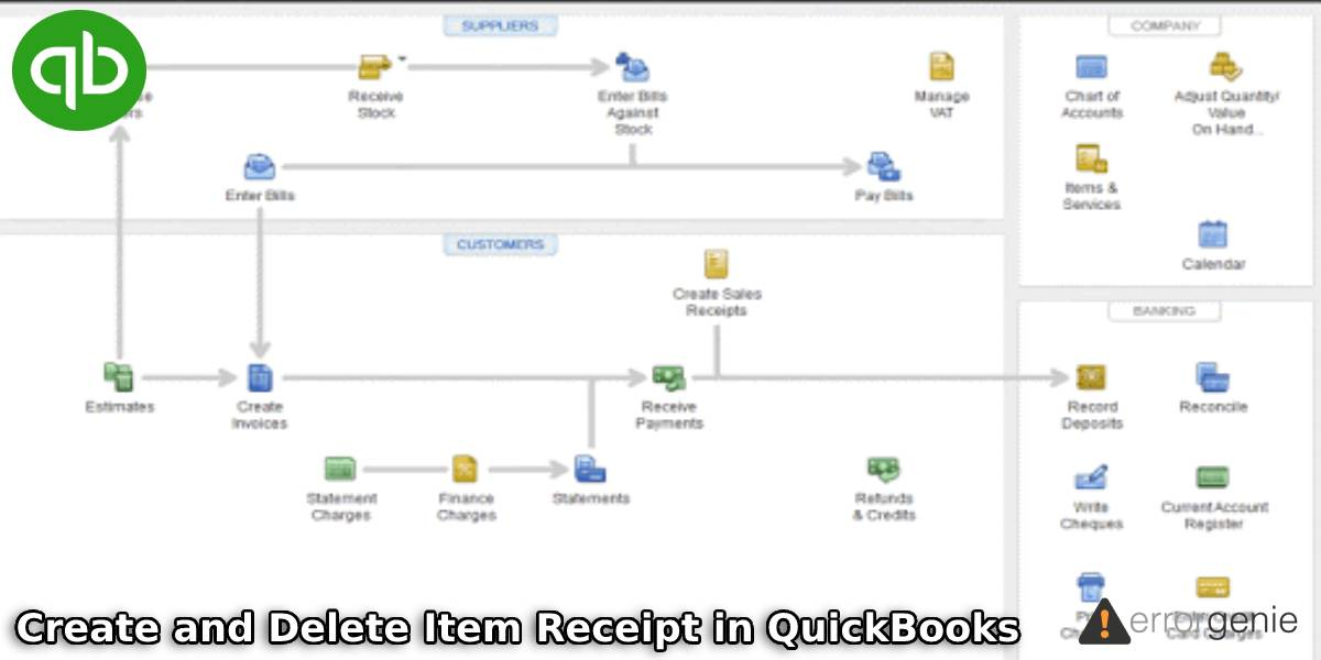 What is Item Receipt and How to Create and Delete in QuickBooks?